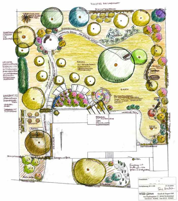 Wilde g rten alles f r naturnahe g rten und anlagen planung - Garten planen hang ...